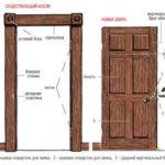Как самостоятельно сделать дверной косяк