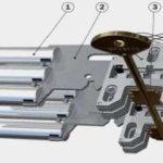 Установка и устройство дверного замка с ручкой
