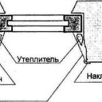 Как сделать откосы из гипсокартона своими руками?