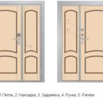 Правильная установка межкомнатных двухстворчатых дверей