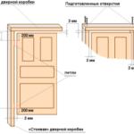 Как правильно установить дверную коробку своими руками