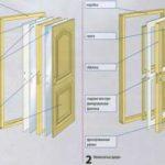 Как выбрать цвет межкомнатных дверей: особенности и рекомендации