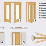 Какие бывают виды межкомнатных раздвижных дверей?
