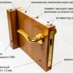 Утепление металлической двери пенопластом