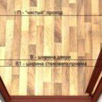 Стандартные размеры одностворчатых и двустворчатых входных дверей