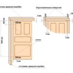 Как своими руками собрать дверную коробку?