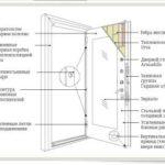 Как сделать и установить своими руками стальные двери?