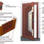 Уход за дверью: чем смазать дверные петли?