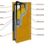 Как самостоятельно сделать железную дверь?