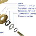 Как разобрать дверную ручку: подробная инструкция