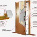 Процесс установки металлических дверей своими руками