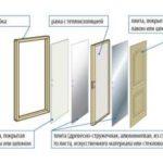 Как изготовить щитовую дверь своими руками?